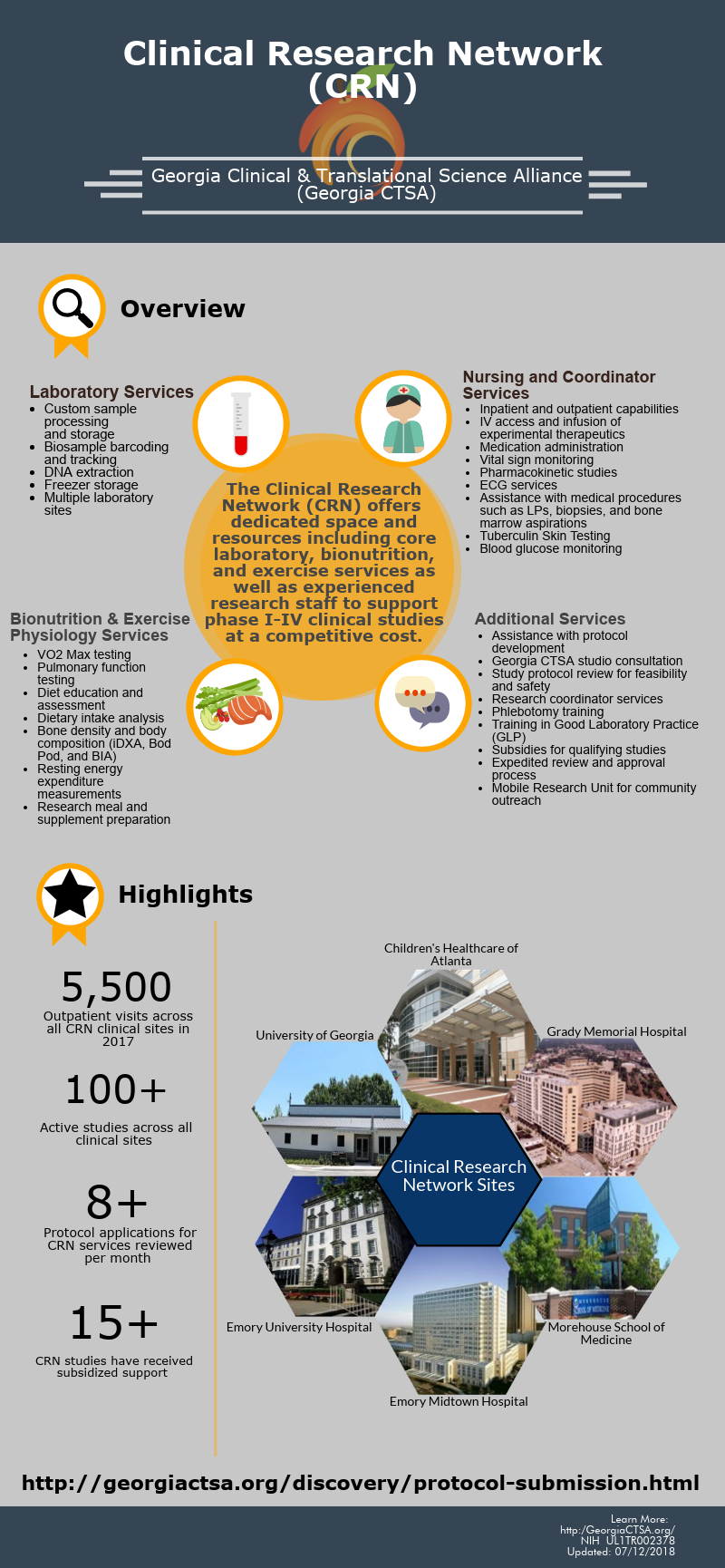 CRN Infographic